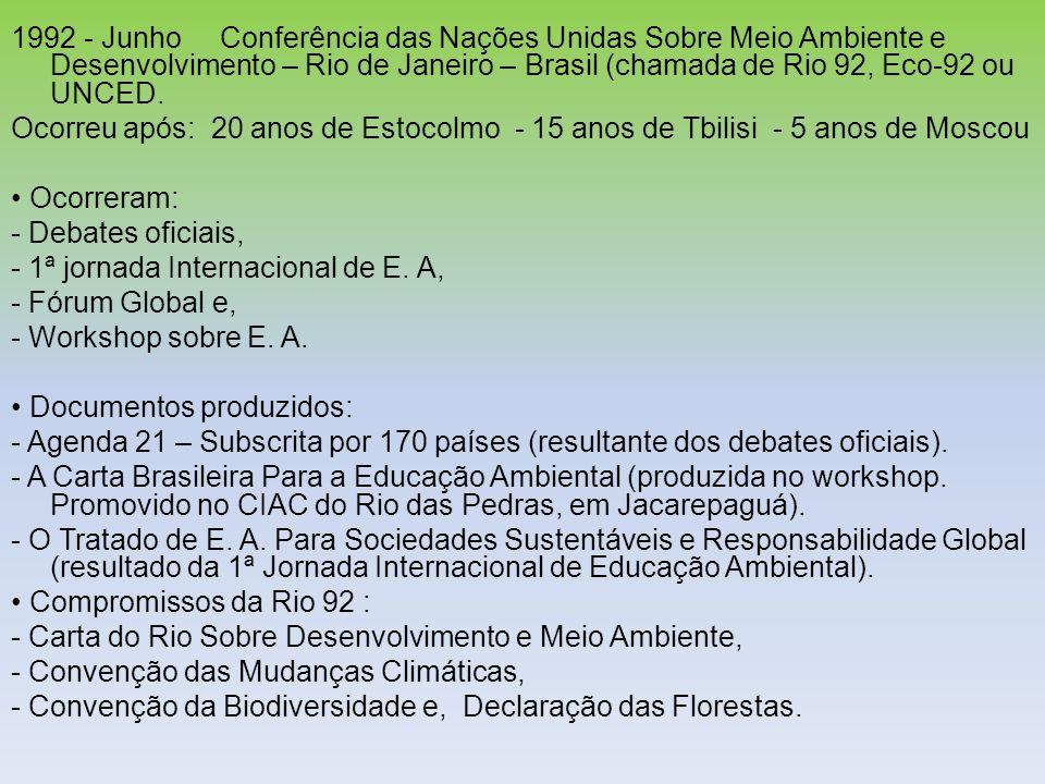 1992 - Junho Conferência das Nações Unidas Sobre Meio Ambiente e Desenvolvimento – Rio de Janeiro – Brasil (chamada de Rio 92, Eco-92 ou UNCED. Ocorre