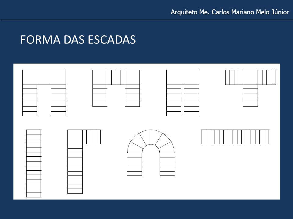 FORMA DAS ESCADAS Arquiteto Me. Carlos Mariano Melo Júnior