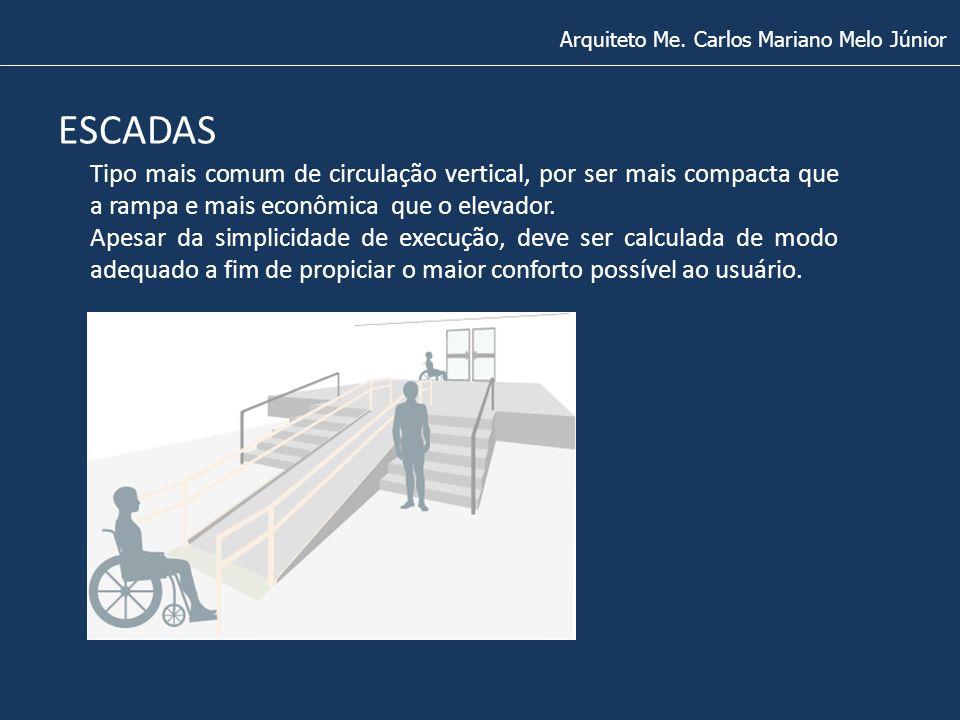 ESCADAS Arquiteto Me. Carlos Mariano Melo Júnior Tipo mais comum de circulação vertical, por ser mais compacta que a rampa e mais econômica que o elev