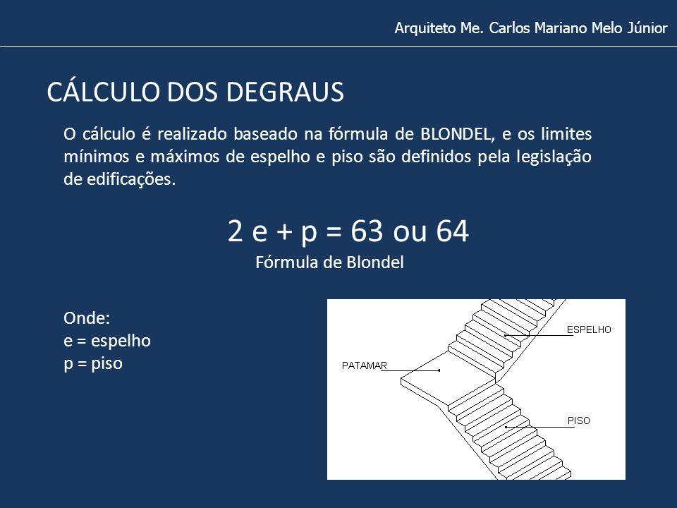 Arquiteto Me. Carlos Mariano Melo Júnior CÁLCULO DOS DEGRAUS O cálculo é realizado baseado na fórmula de BLONDEL, e os limites mínimos e máximos de es