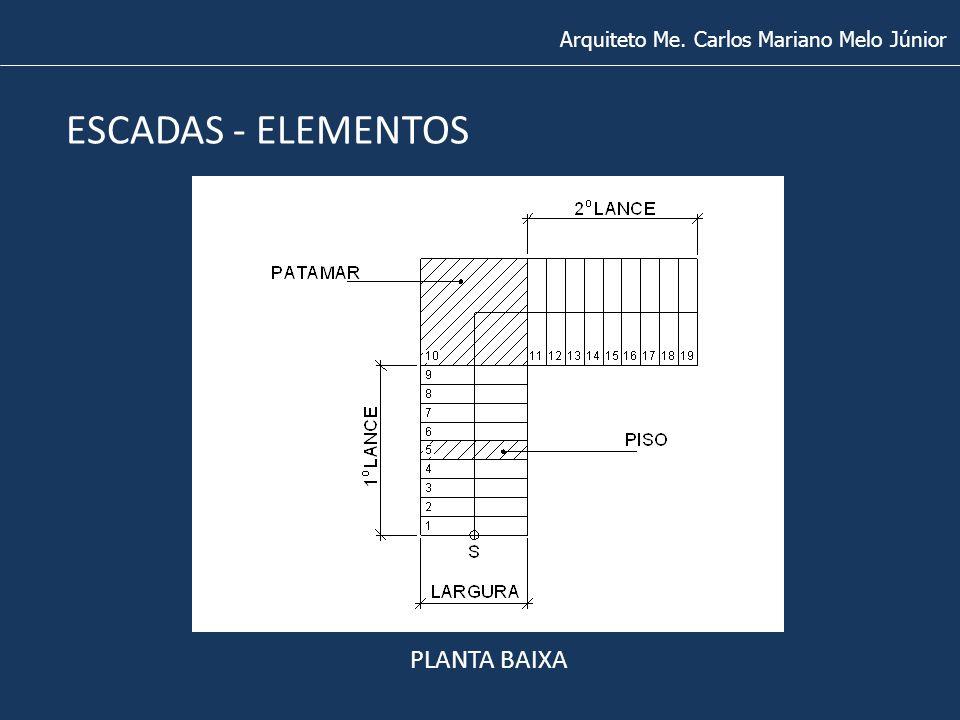 ESCADAS - ELEMENTOS Arquiteto Me. Carlos Mariano Melo Júnior PLANTA BAIXA