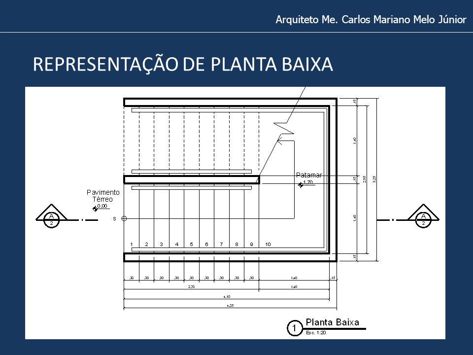 Arquiteto Me. Carlos Mariano Melo Júnior REPRESENTAÇÃO DE PLANTA BAIXA