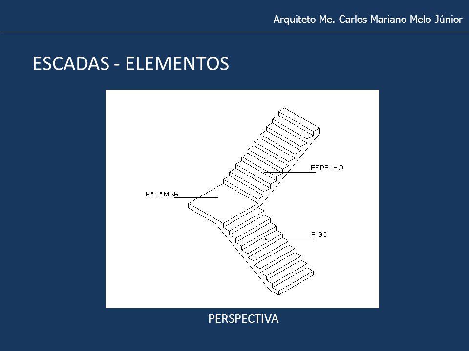 ESCADAS - ELEMENTOS Arquiteto Me. Carlos Mariano Melo Júnior PERSPECTIVA