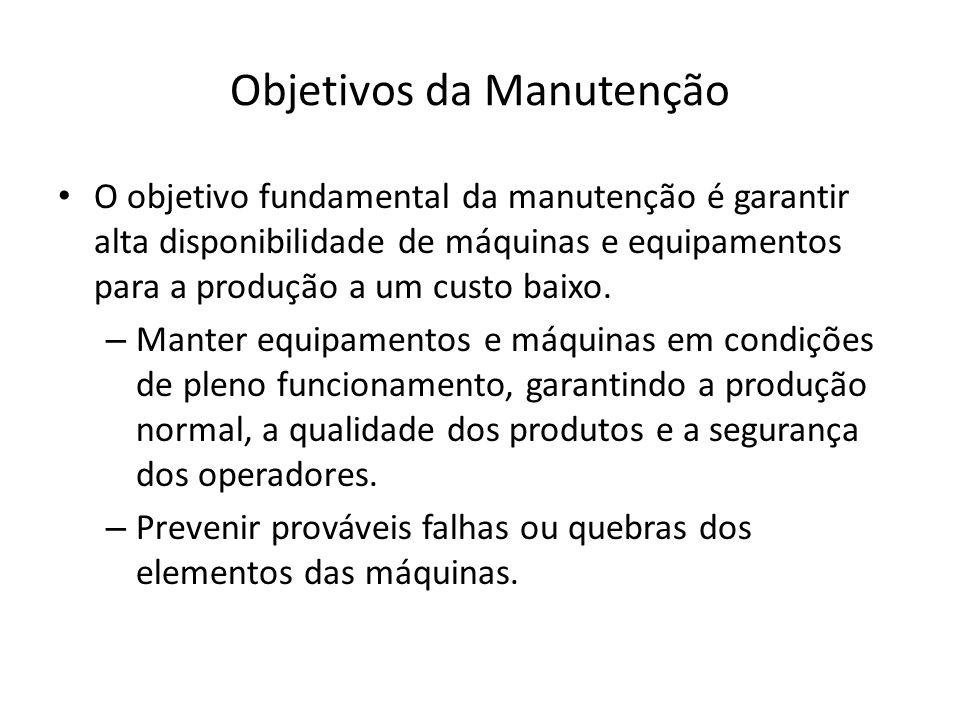Objetivos da Manutenção O objetivo fundamental da manutenção é garantir alta disponibilidade de máquinas e equipamentos para a produção a um custo bai