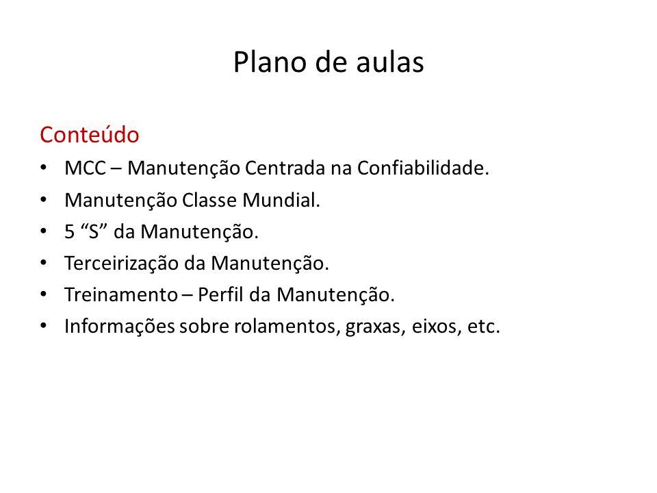 Plano de aulas Conteúdo MCC – Manutenção Centrada na Confiabilidade. Manutenção Classe Mundial. 5 S da Manutenção. Terceirização da Manutenção. Treina