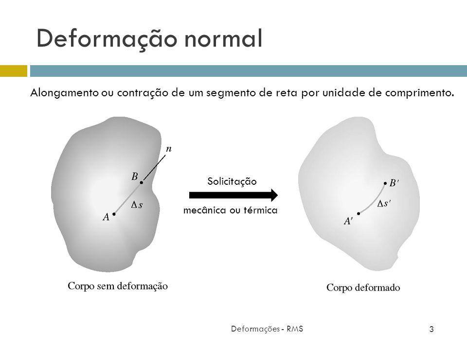 Deformação normal Deformações - RMS 3 Alongamento ou contração de um segmento de reta por unidade de comprimento. Solicitação mecânica ou térmica