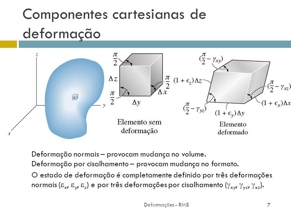 Componentes cartesianas de deformação Deformações - RMS 7 Deformação normais – provocam mudança no volume. Deformação por cisalhamento – provocam muda