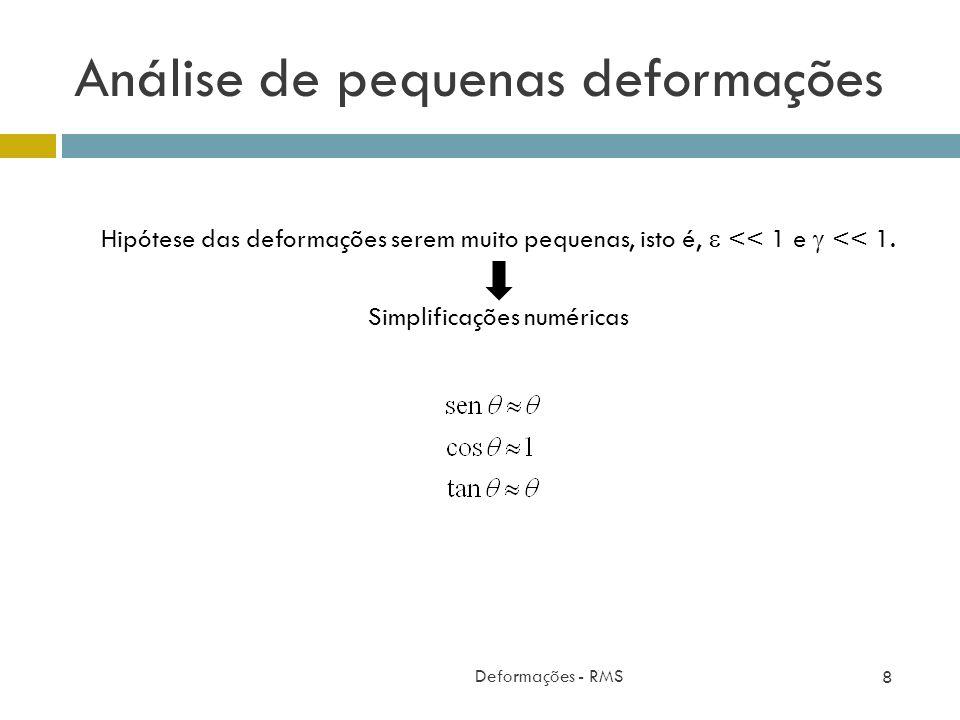 Análise de pequenas deformações Deformações - RMS 8 Hipótese das deformações serem muito pequenas, isto é, << 1 e << 1. Simplificações numéricas