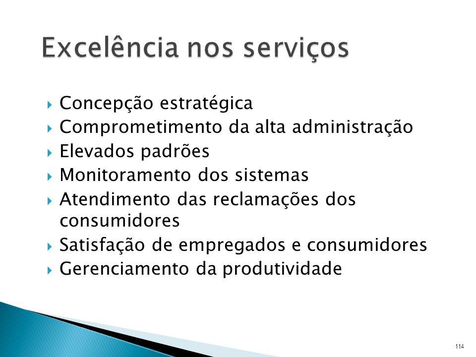 Concepção estratégica Comprometimento da alta administração Elevados padrões Monitoramento dos sistemas Atendimento das reclamações dos consumidores Satisfação de empregados e consumidores Gerenciamento da produtividade 114