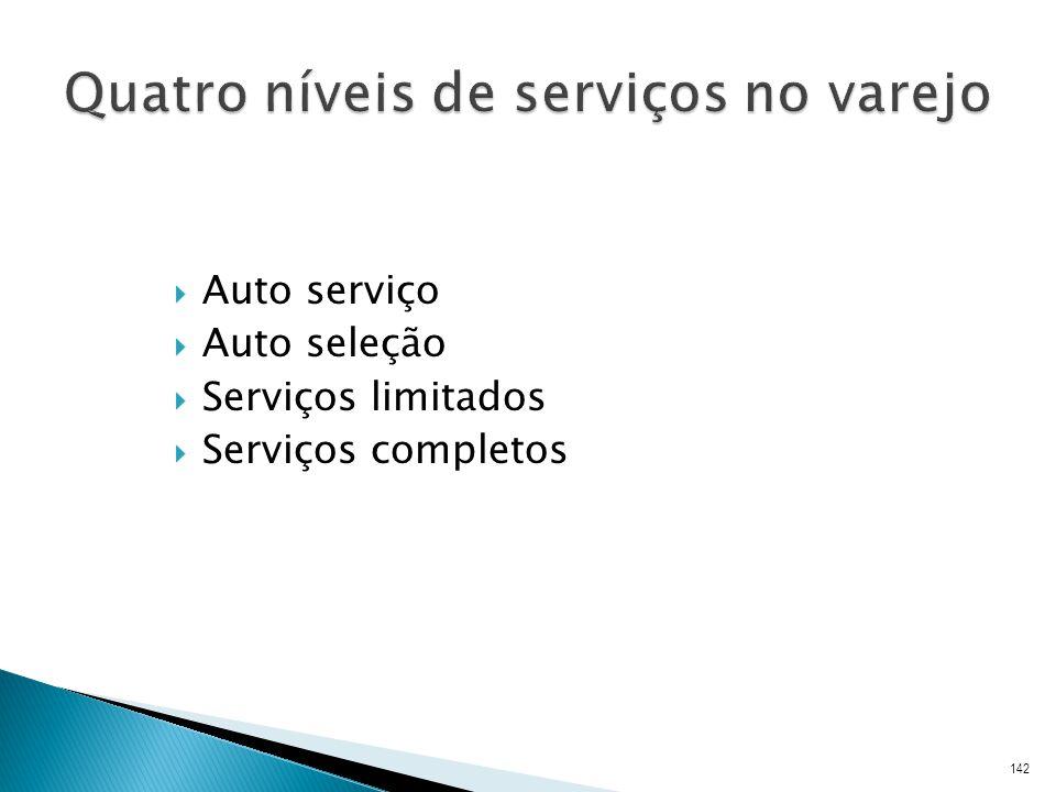 Auto serviço Auto seleção Serviços limitados Serviços completos 142