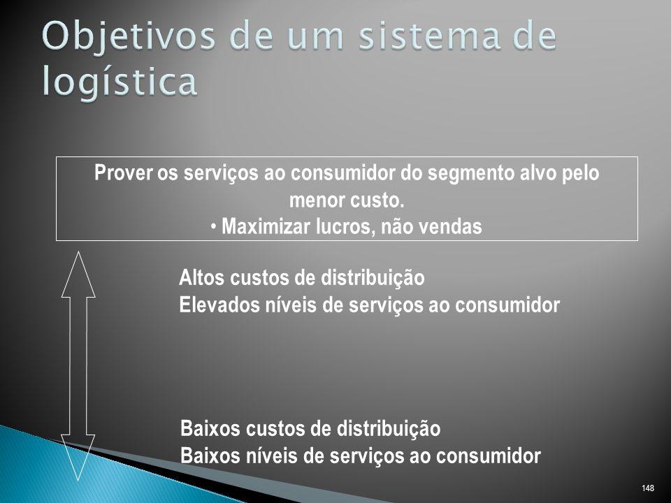 148 Prover os serviços ao consumidor do segmento alvo pelo menor custo.