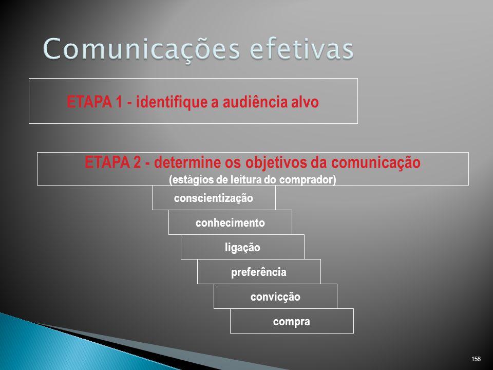 156 ETAPA 1 - identifique a audiência alvo ETAPA 2 - determine os objetivos da comunicação (estágios de leitura do comprador) conscientização conhecimento ligação preferência convicção compra