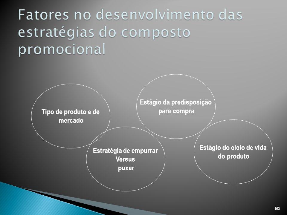 163 Tipo de produto e de mercado Estratégia de empurrar Versus puxar Estágio da predisposição para compra Estágio do ciclo de vida do produto