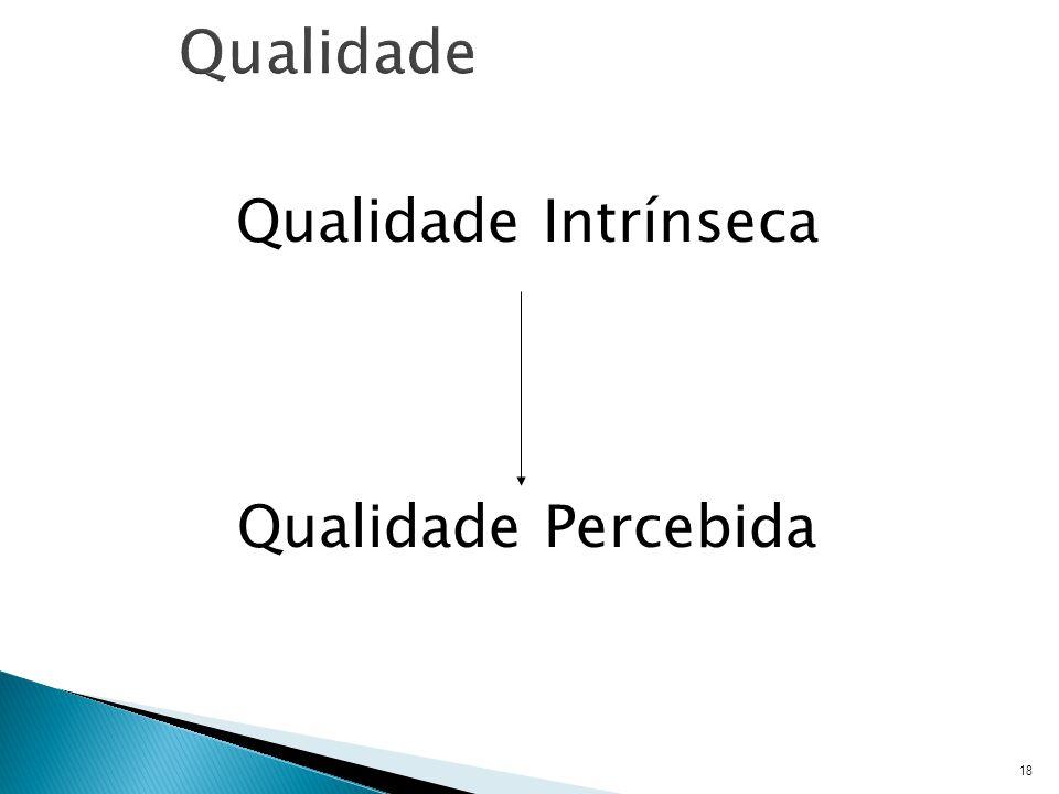 Qualidade Intrínseca Qualidade Percebida 18