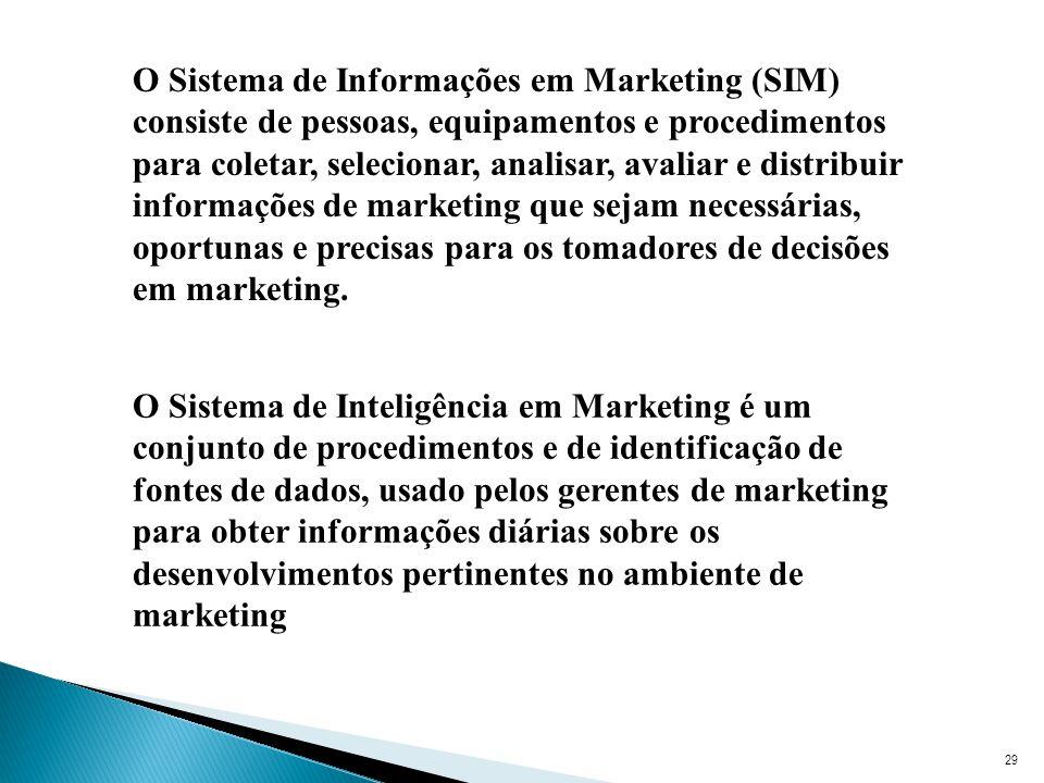 29 O Sistema de Informações em Marketing (SIM) consiste de pessoas, equipamentos e procedimentos para coletar, selecionar, analisar, avaliar e distribuir informações de marketing que sejam necessárias, oportunas e precisas para os tomadores de decisões em marketing.