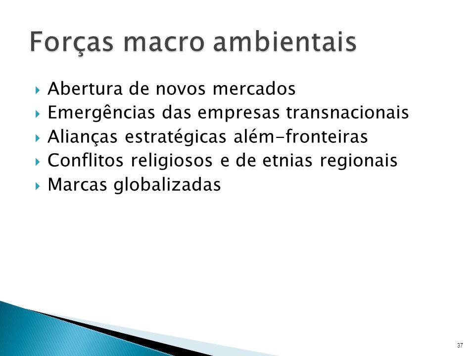 Abertura de novos mercados Emergências das empresas transnacionais Alianças estratégicas além-fronteiras Conflitos religiosos e de etnias regionais Marcas globalizadas 37