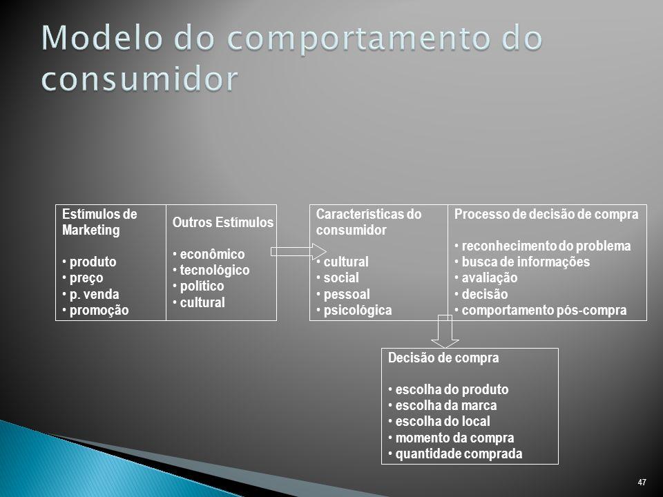 47 Estímulos de Marketing produto preço p.