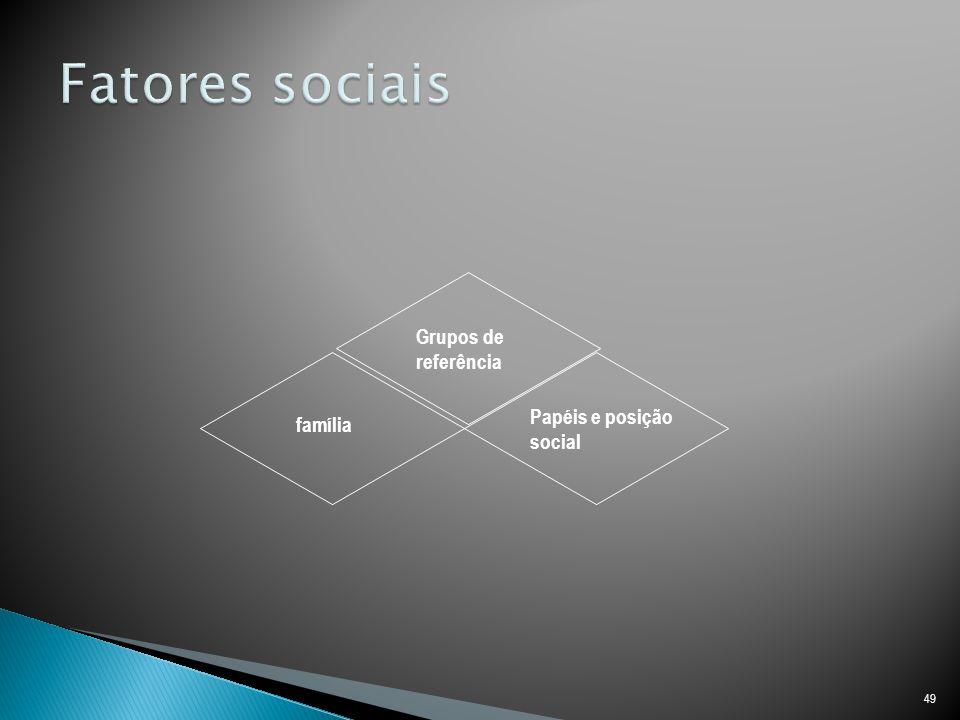 49 Grupos de referência família Papéis e posição social
