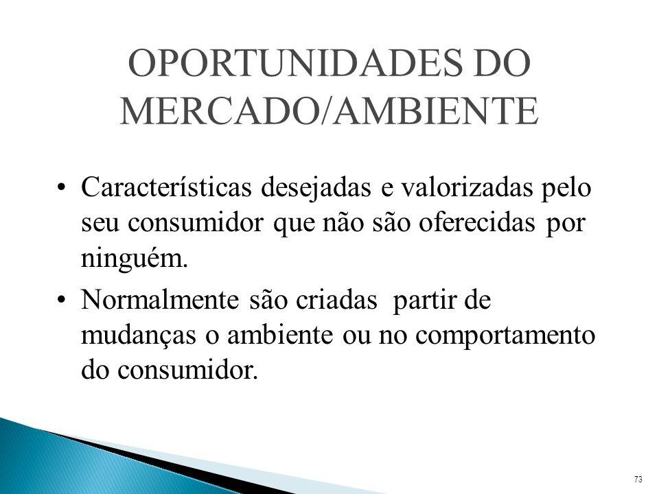73 OPORTUNIDADES DO MERCADO/AMBIENTE Características desejadas e valorizadas pelo seu consumidor que não são oferecidas por ninguém.