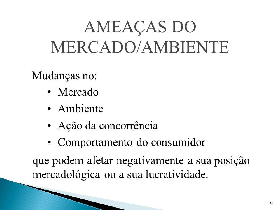 74 AMEAÇAS DO MERCADO/AMBIENTE Mercado Ambiente Ação da concorrência Comportamento do consumidor Mudanças no: que podem afetar negativamente a sua posição mercadológica ou a sua lucratividade.