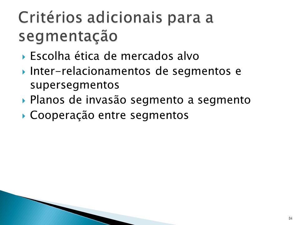 Escolha ética de mercados alvo Inter-relacionamentos de segmentos e supersegmentos Planos de invasão segmento a segmento Cooperação entre segmentos 84