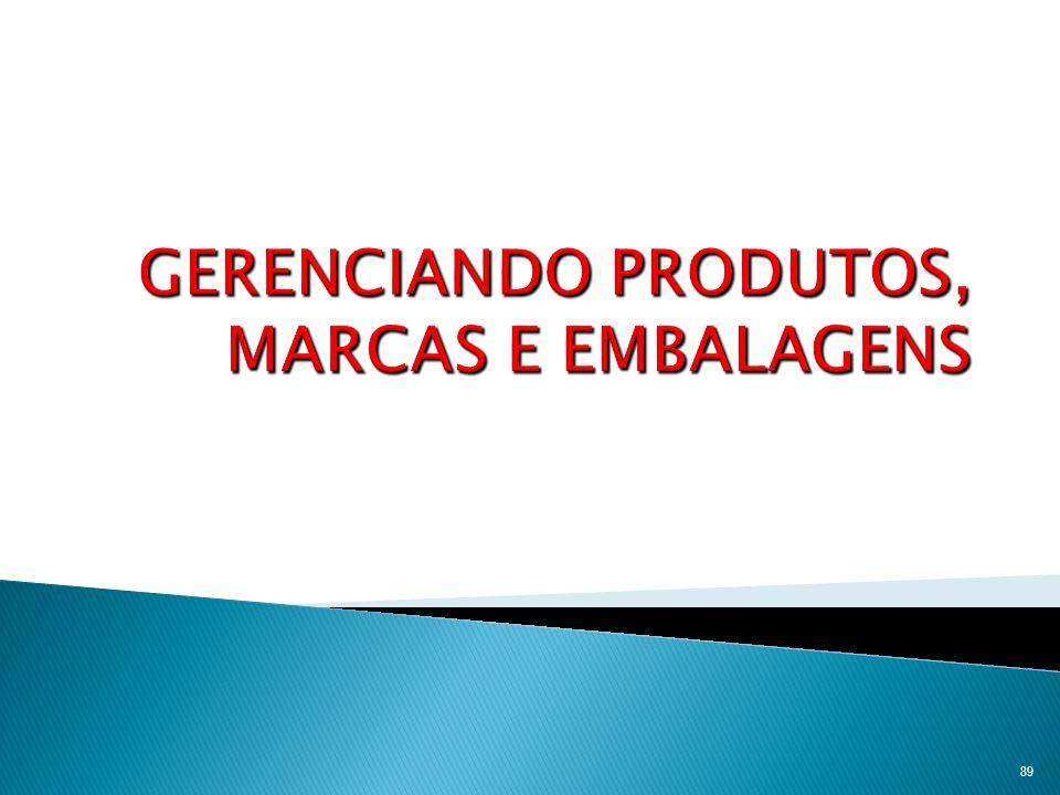 90 Preço baseado no valor Características e qualidade do produto Qualidade e composto de serviços Atratividade da oferta de mercado