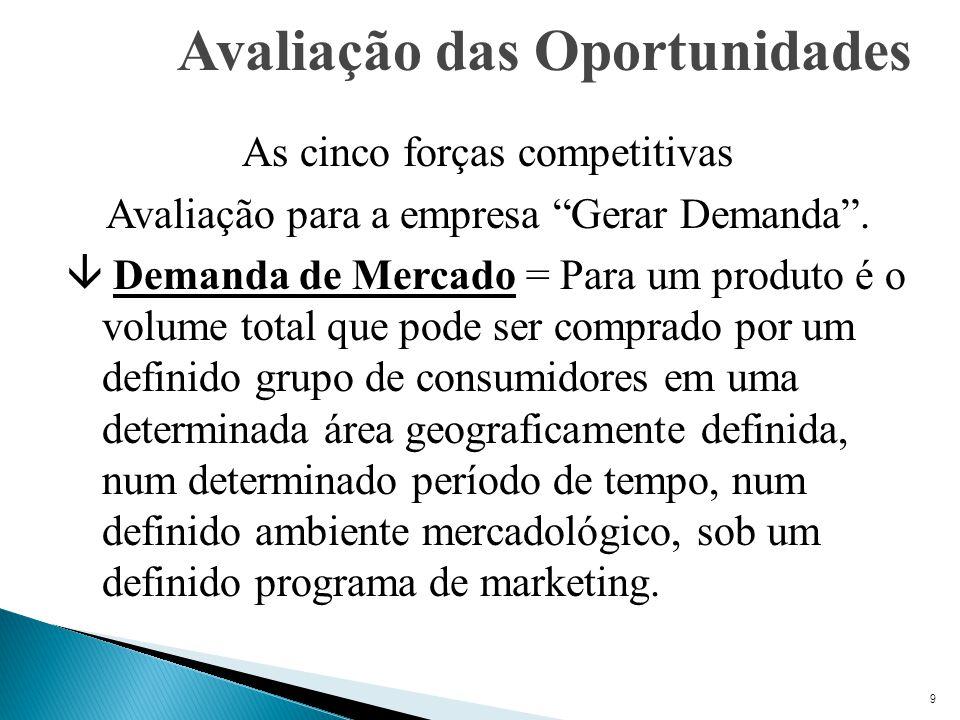 9 Avaliação das Oportunidades As cinco forças competitivas Avaliação para a empresa Gerar Demanda.