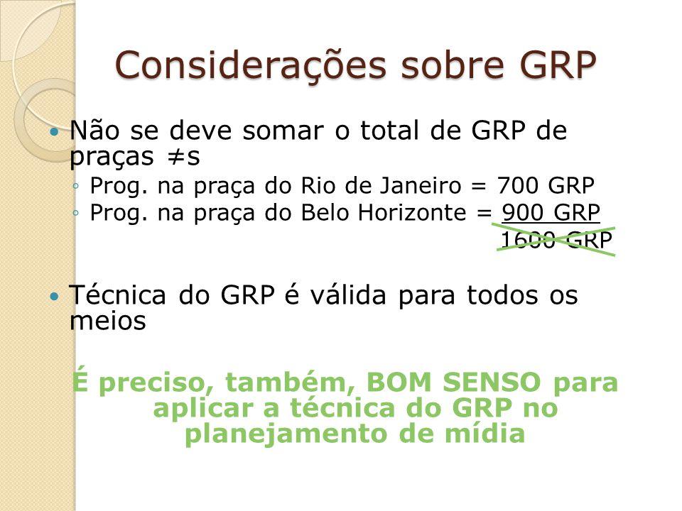 Considerações sobre GRP Não se deve somar o total de GRP de praças s Prog. na praça do Rio de Janeiro = 700 GRP Prog. na praça do Belo Horizonte = 900