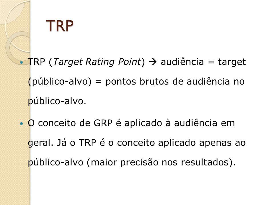 TRP TRP (Target Rating Point) audiência = target (público-alvo) = pontos brutos de audiência no público-alvo. O conceito de GRP é aplicado à audiência
