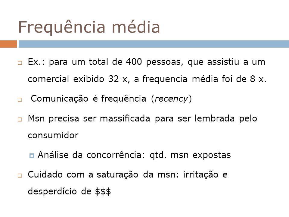 Frequência média Ex.: para um total de 400 pessoas, que assistiu a um comercial exibido 32 x, a frequencia média foi de 8 x. Comunicação é frequência
