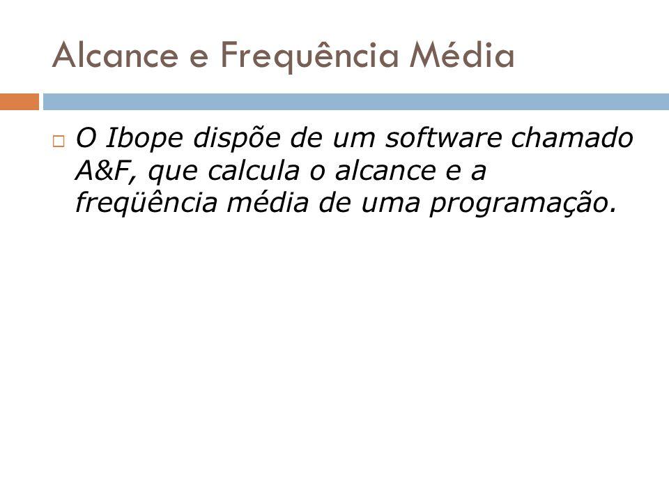 Alcance e Frequência Média O Ibope dispõe de um software chamado A&F, que calcula o alcance e a freqüência média de uma programação.