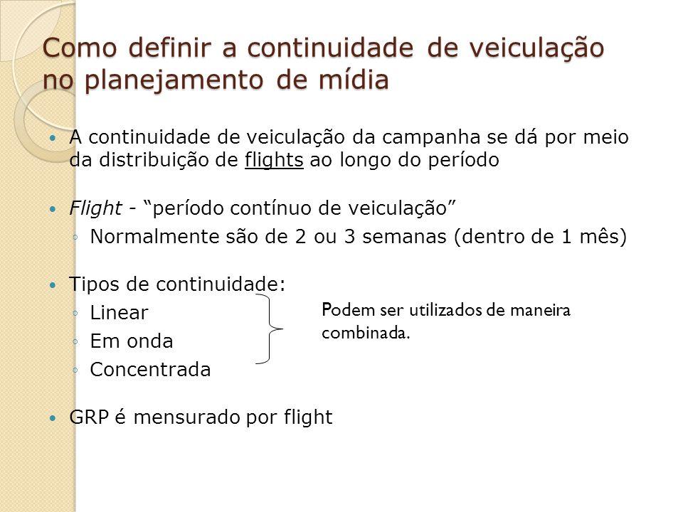 Como definir a continuidade de veiculação no planejamento de mídia A continuidade de veiculação da campanha se dá por meio da distribuição de flights
