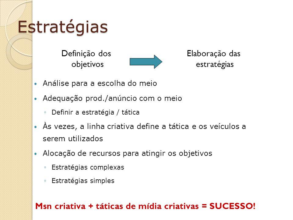 Estratégias Análise para a escolha do meio Adequação prod./anúncio com o meio Definir a estratégia / tática Às vezes, a linha criativa define a tática