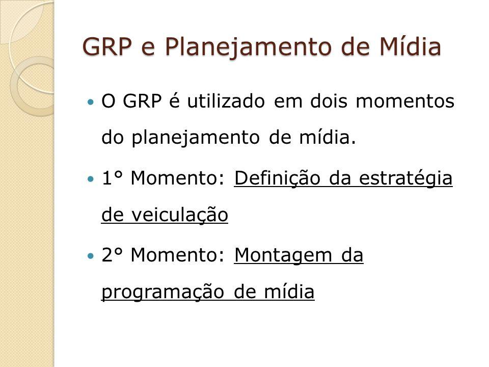 GRP e Planejamento de Mídia O GRP é utilizado em dois momentos do planejamento de mídia. 1° Momento: Definição da estratégia de veiculação 2° Momento: