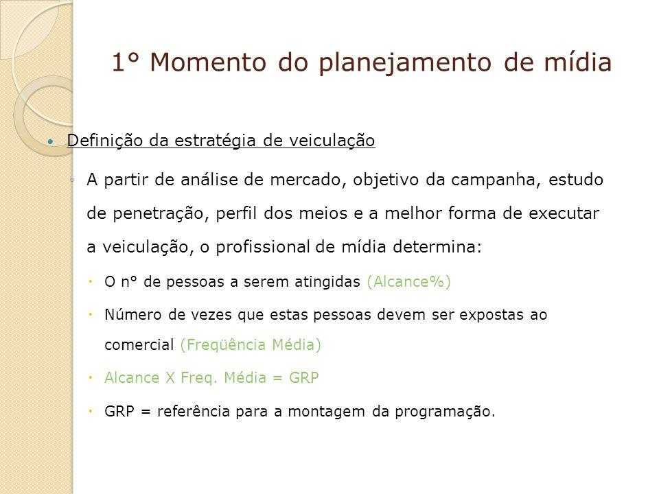 1° Momento do planejamento de mídia Definição da estratégia de veiculação A partir de análise de mercado, objetivo da campanha, estudo de penetração,