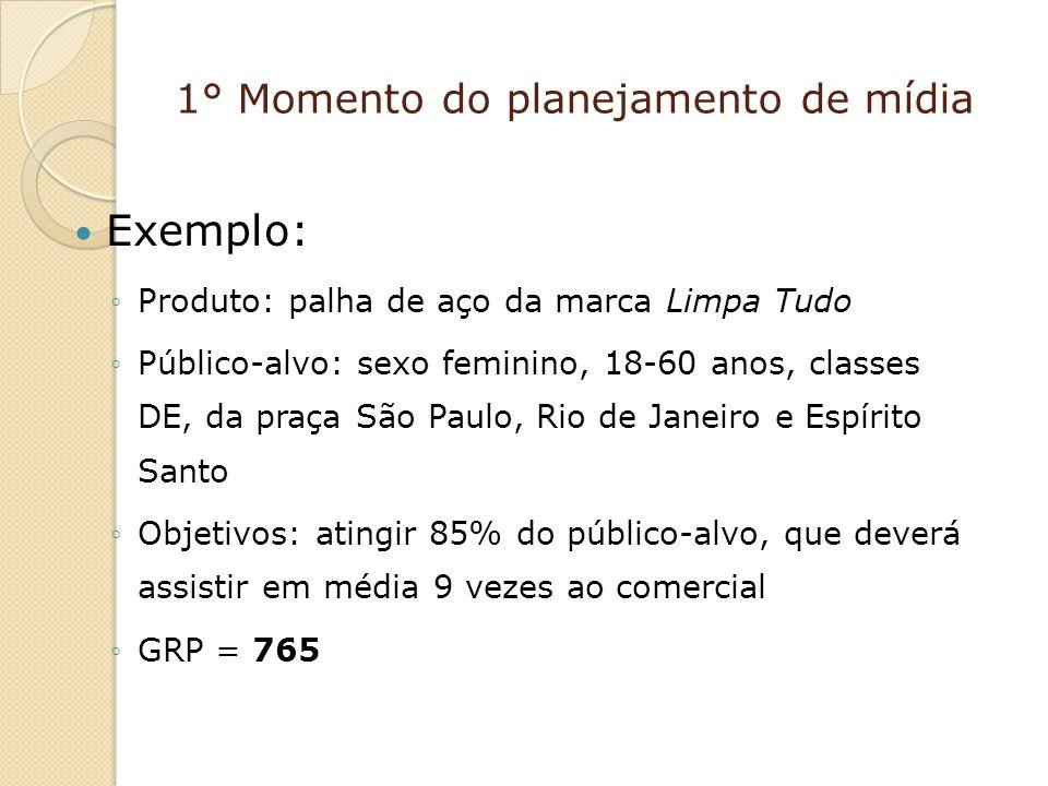 1° Momento do planejamento de mídia Exemplo: Produto: palha de aço da marca Limpa Tudo Público-alvo: sexo feminino, 18-60 anos, classes DE, da praça S