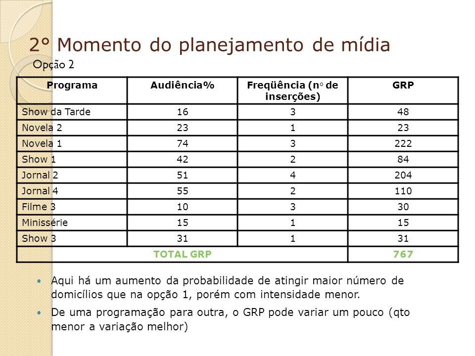 Considerações sobre GRP Não se deve somar o total de GRP de praças s Prog.