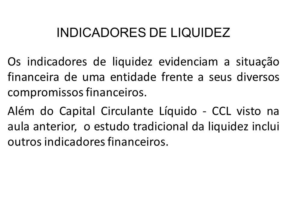 INDICADORES DE LIQUIDEZ Os indicadores de liquidez evidenciam a situação financeira de uma entidade frente a seus diversos compromissos financeiros.
