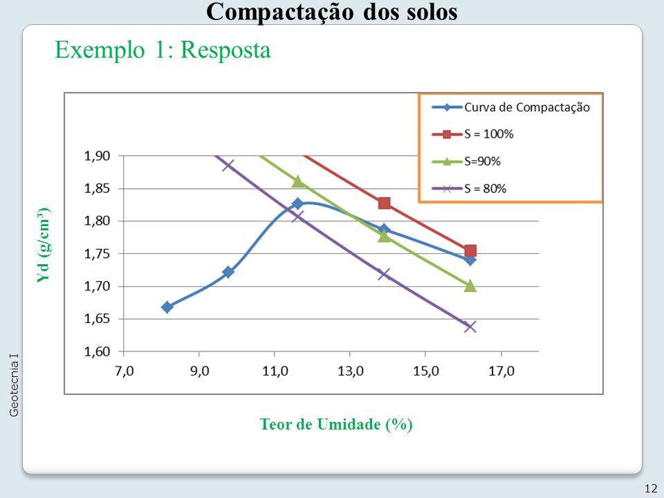 Compactação dos solos 12 Geotecnia I Exemplo 1: Resposta Teor de Umidade (%) Yd (g/cm³)