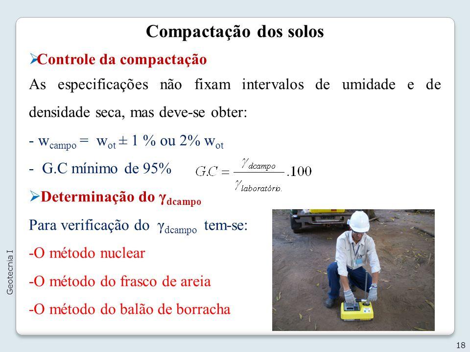 Compactação dos solos Controle da compactação As especificações não fixam intervalos de umidade e de densidade seca, mas deve-se obter: - w campo = w