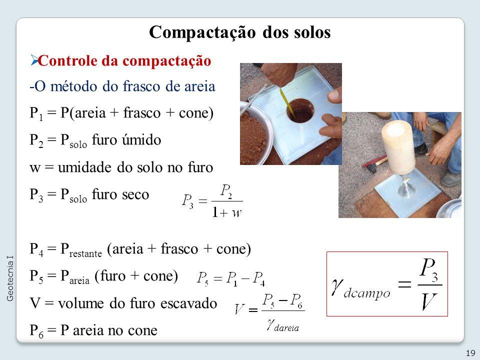 Compactação dos solos Controle da compactação -O método do frasco de areia P 1 = P(areia + frasco + cone) P 2 = P solo furo úmido w = umidade do solo
