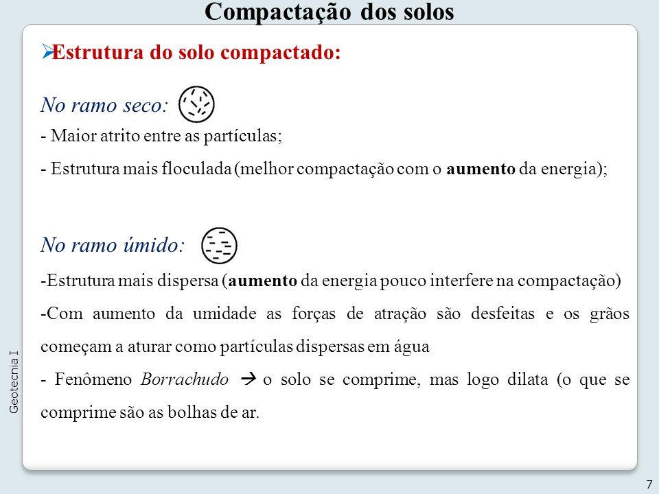 Compactação dos solos CURVA DE COMPACTAÇÃO: NBR-7182 8 Geotecnia I 12,0 12,5 13,0 13,5 14,0 14,5 15,0 15,5 16,0 16,5 1617181920212223242526272829 w (%) d (kN/m 3 ) w ót dmáx