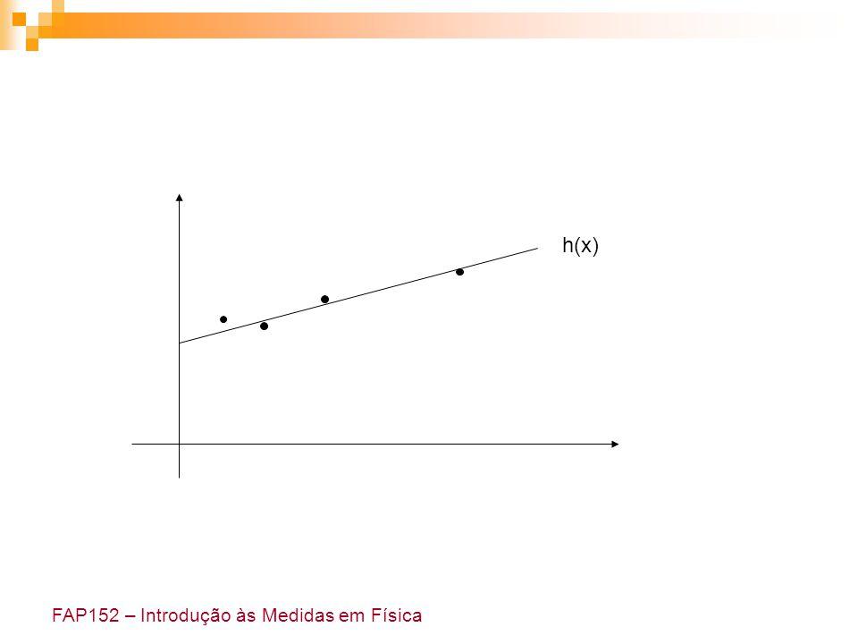 FAP152 – Introdução às Medidas em Física EQUAÇÃO REDUZIDA DA RETA: y = ax + b onde, a = coeficiente angular da reta b = coeficiente linear da reta (ponto de intersecção com o eixo Oy.