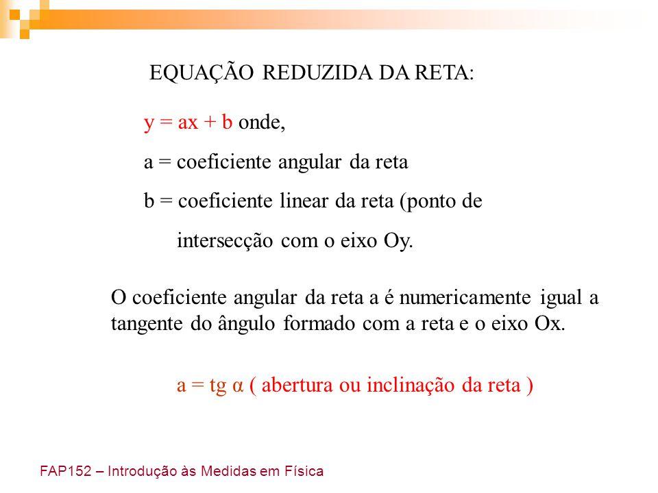 FAP152 – Introdução às Medidas em Física EQUAÇÃO REDUZIDA DA RETA: y = ax + b onde, a = coeficiente angular da reta b = coeficiente linear da reta (po