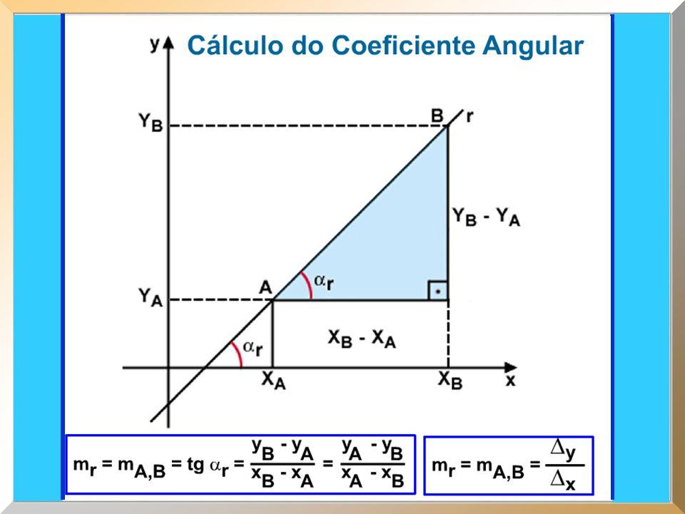 Escrevendo a equação pelo MMQ y = ax +b