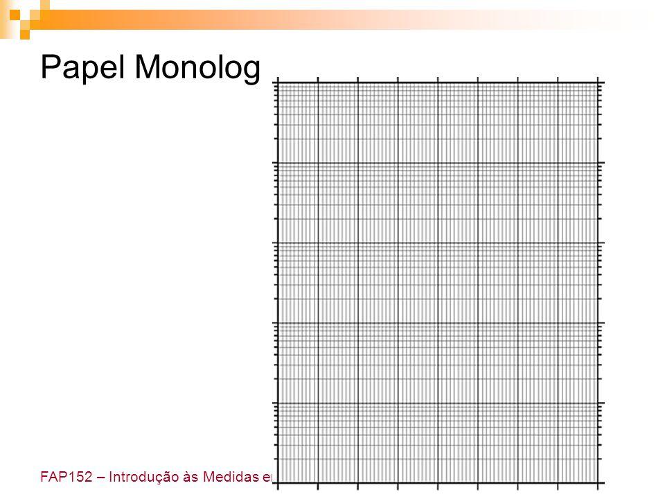 FAP152 – Introdução às Medidas em Física Papel log-log