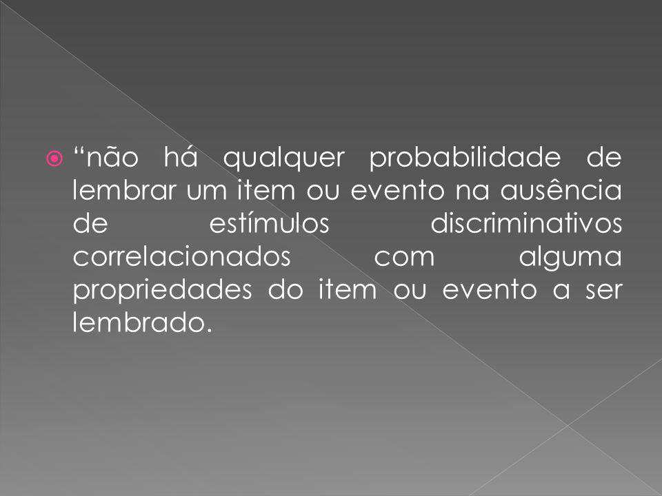 não há qualquer probabilidade de lembrar um item ou evento na ausência de estímulos discriminativos correlacionados com alguma propriedades do item ou