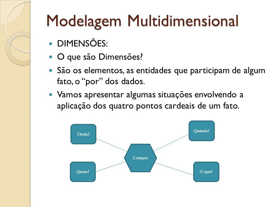 Modelagem Multidimensional DIMENSÕES: O que são Dimensões.