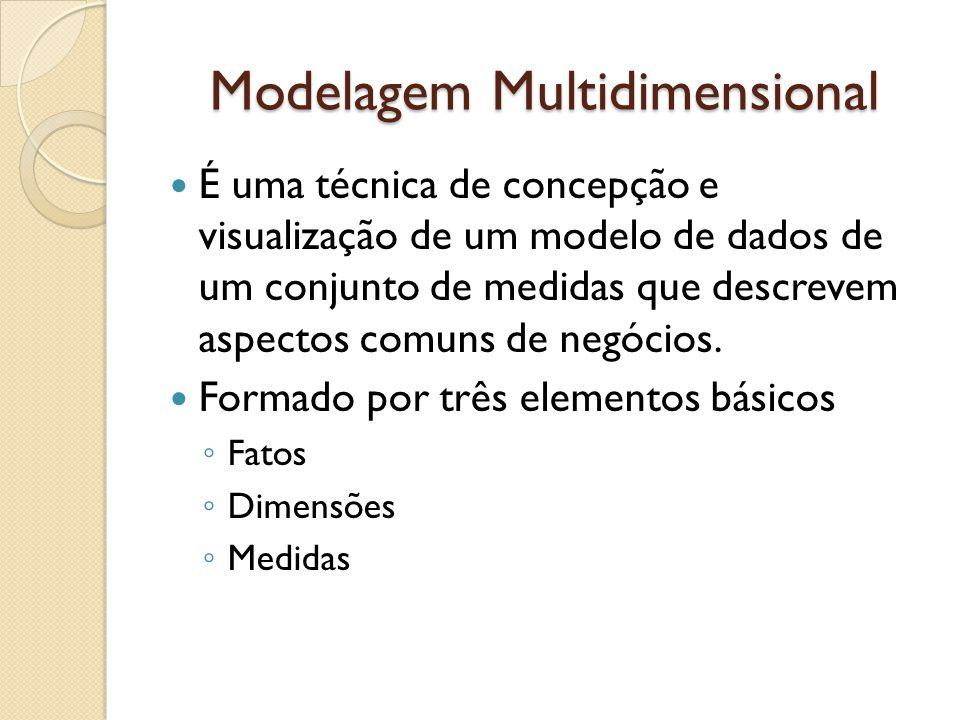 Modelagem Multidimensional É uma técnica de concepção e visualização de um modelo de dados de um conjunto de medidas que descrevem aspectos comuns de negócios.
