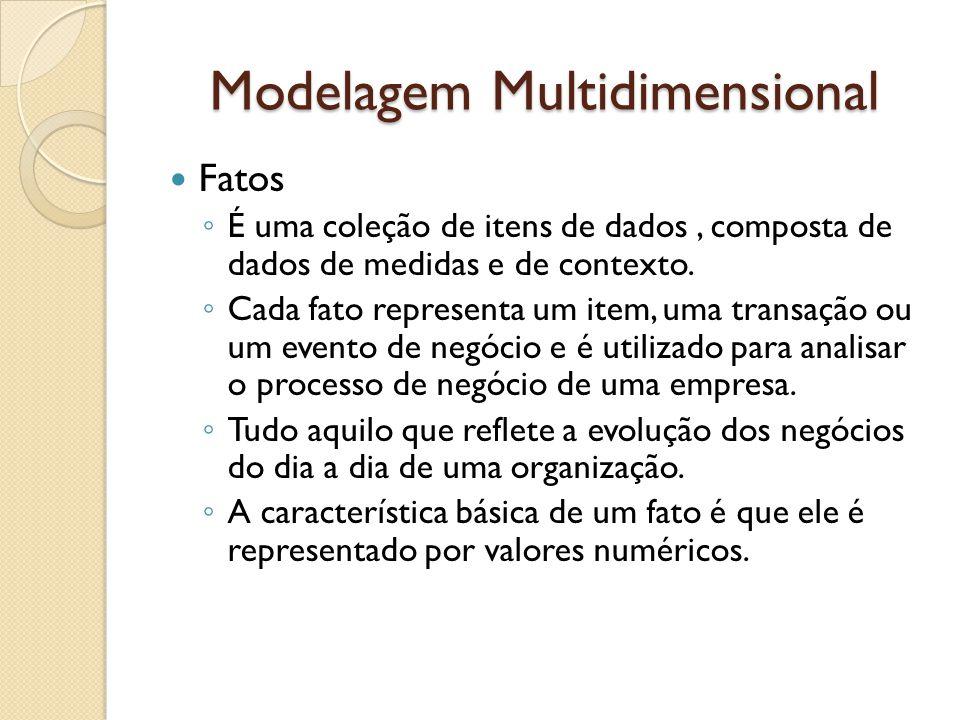 Modelagem Multidimensional FATOS: Na figura, o centro da estrela é o fato Vendas, e ao seu redor dispostas estão as dimensões que participam deste fato: vendedor, cliente, produto, região e tempo.
